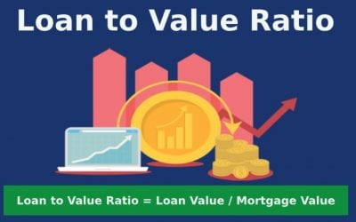 What Does All This News About Loan To Value Ratio (LVR) Mean?